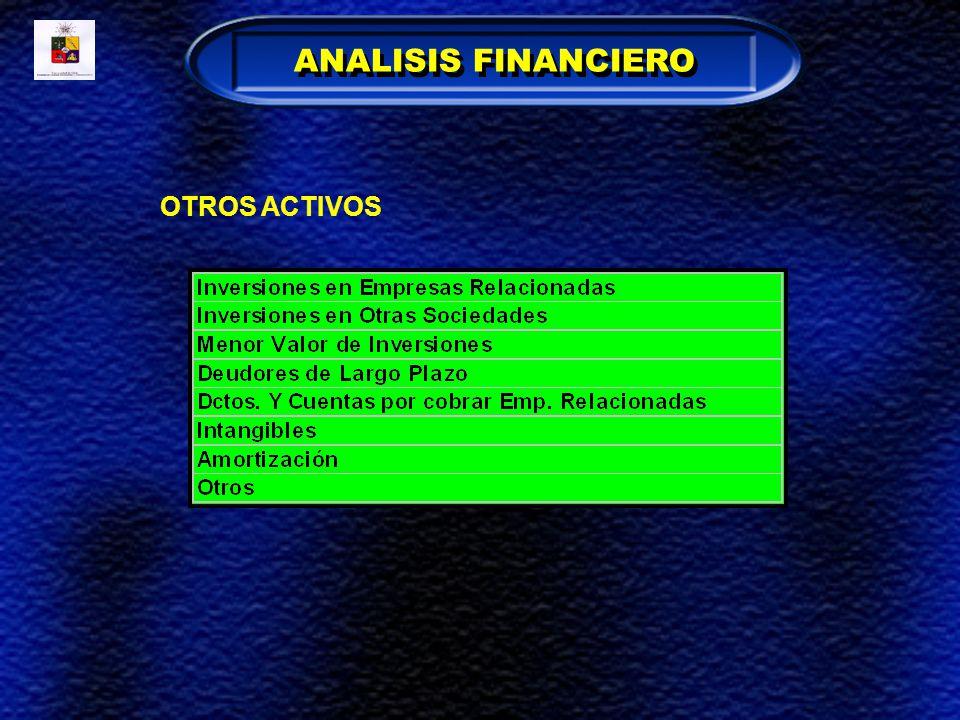 ANALISIS FINANCIERO OTROS ACTIVOS