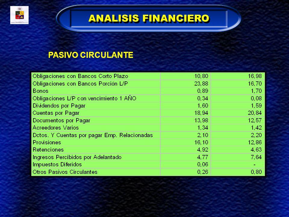 ANALISIS FINANCIERO PASIVO CIRCULANTE