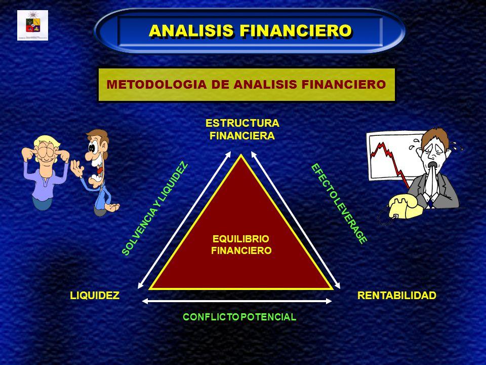 METODOLOGIA DE ANALISIS FINANCIERO