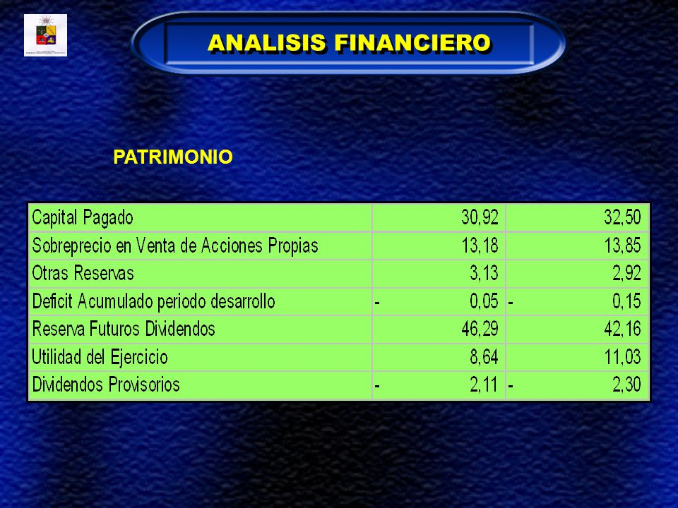ANALISIS FINANCIERO PATRIMONIO