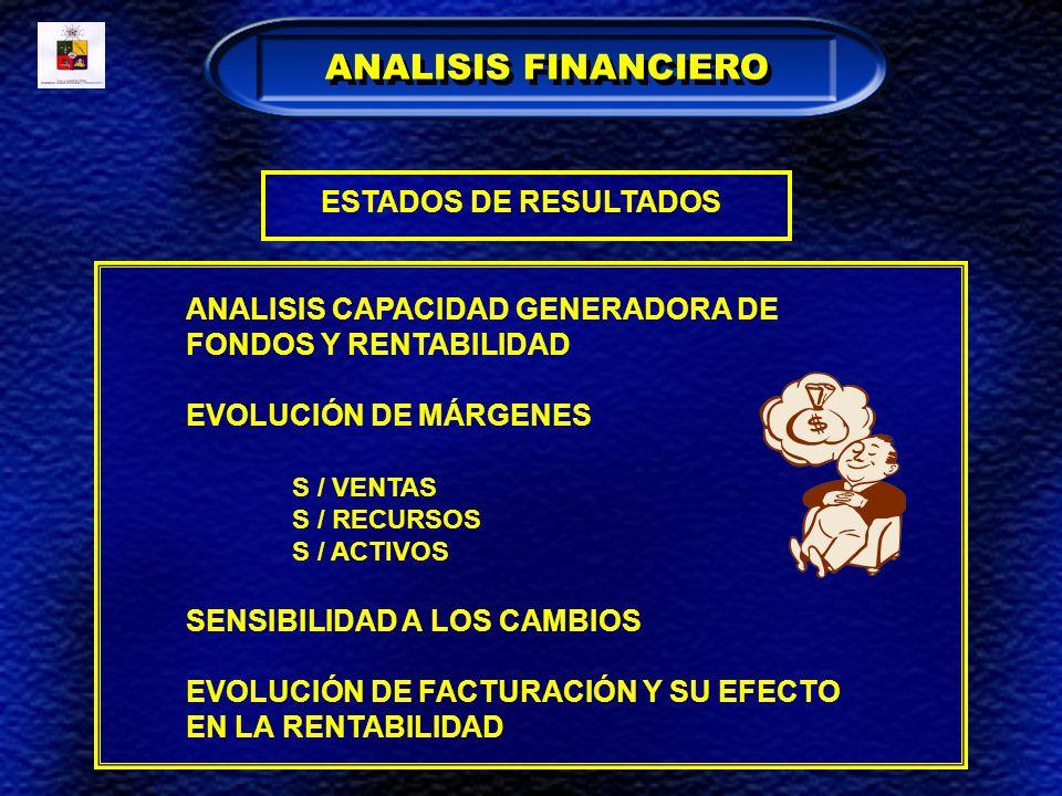 ANALISIS FINANCIERO ESTADOS DE RESULTADOS