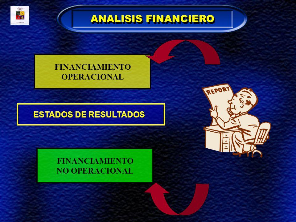 ANALISIS FINANCIERO FINANCIAMIENTO OPERACIONAL ESTADOS DE RESULTADOS