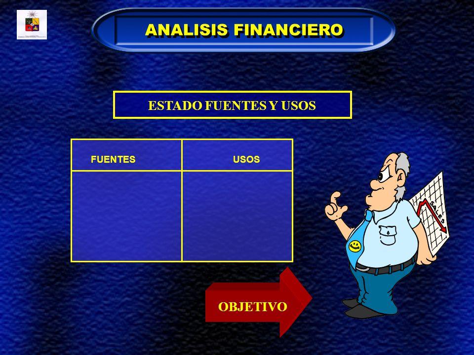 ANALISIS FINANCIERO ESTADO FUENTES Y USOS FUENTES USOS OBJETIVO
