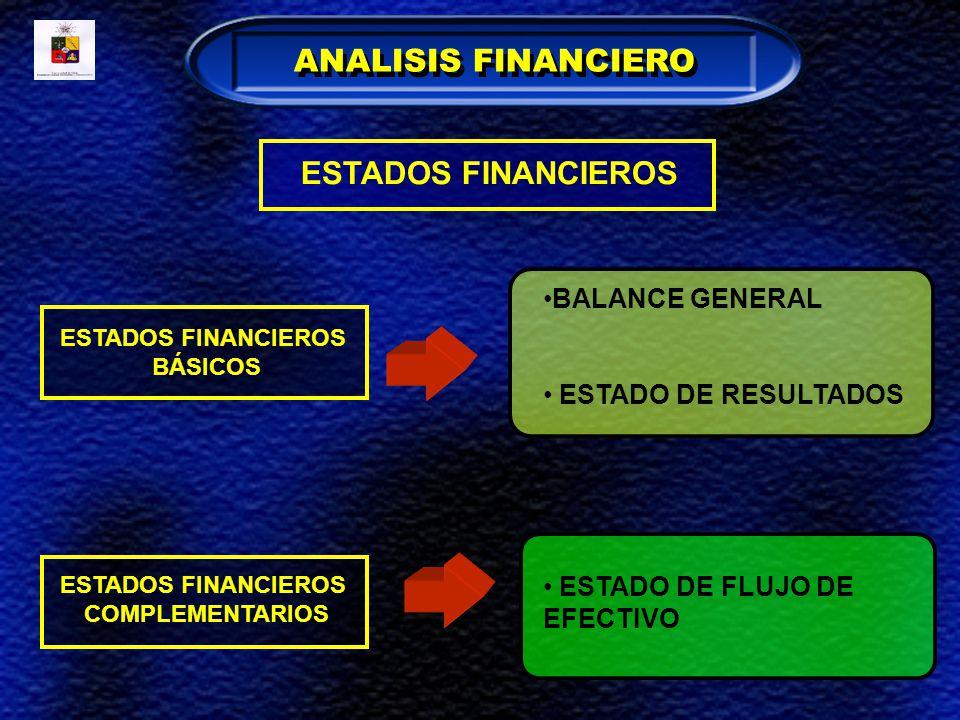 ANALISIS FINANCIERO ESTADOS FINANCIEROS BALANCE GENERAL