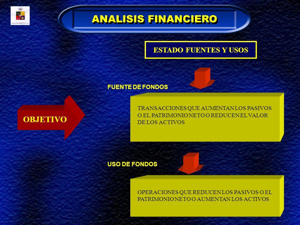 ANALISIS FINANCIERO OBJETIVO ESTADO FUENTES Y USOS FUENTE DE FONDOS
