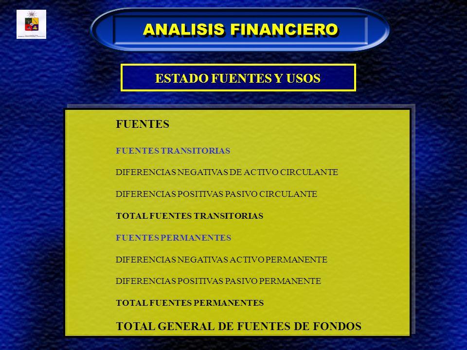 ANALISIS FINANCIERO ESTADO FUENTES Y USOS FUENTES
