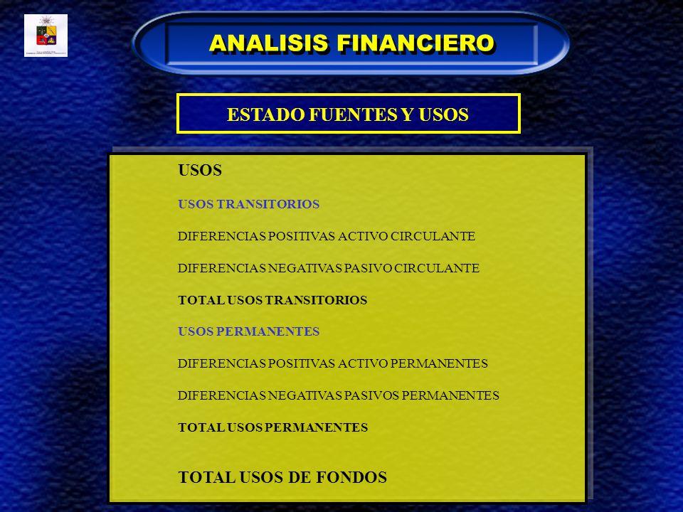 ANALISIS FINANCIERO ESTADO FUENTES Y USOS USOS TOTAL USOS DE FONDOS