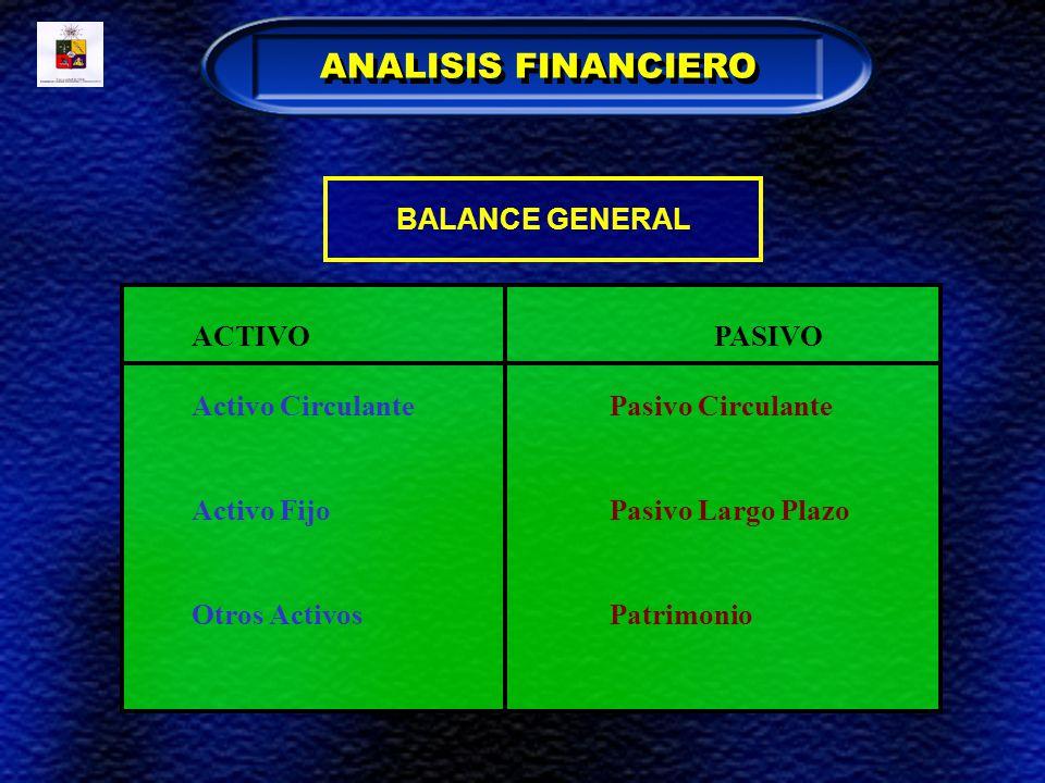 ANALISIS FINANCIERO BALANCE GENERAL ACTIVO PASIVO