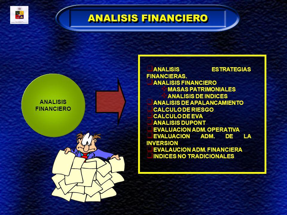 ANALISIS FINANCIERO ANALISIS ESTRATEGIAS FINANCIERAS.