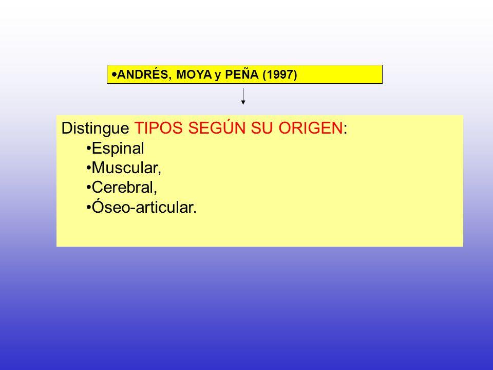 Distingue TIPOS SEGÚN SU ORIGEN: Espinal Muscular, Cerebral,
