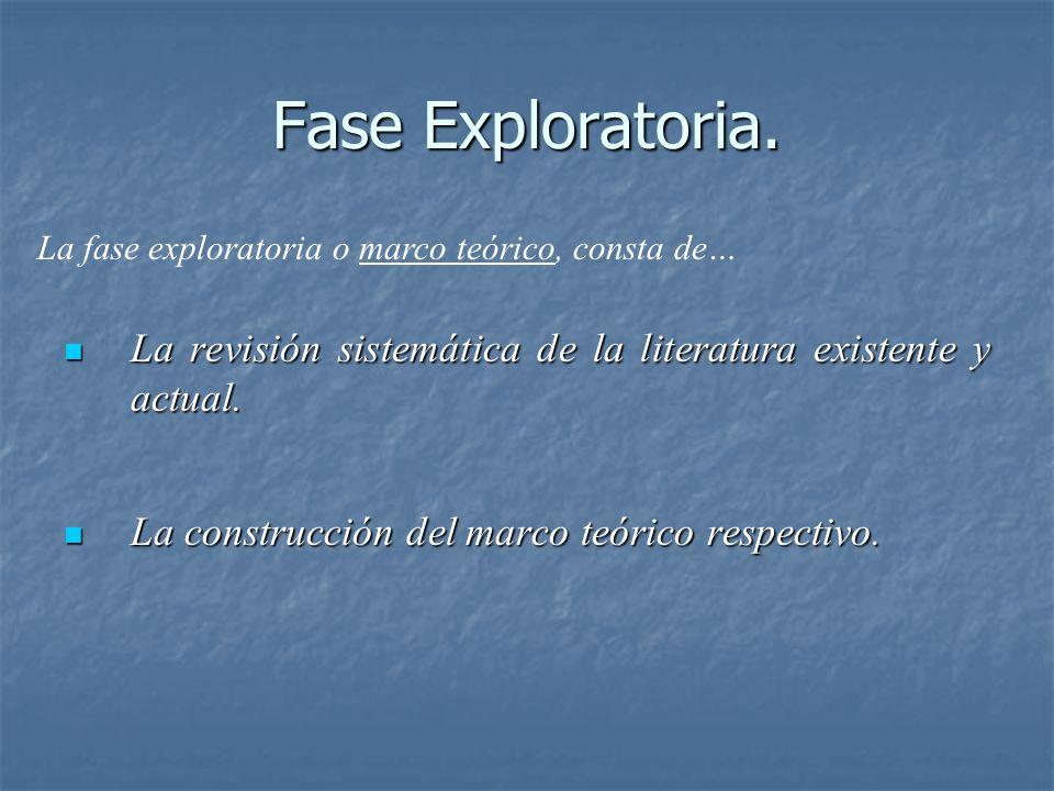 Fase Exploratoria. La fase exploratoria o marco teórico, consta de… La revisión sistemática de la literatura existente y actual.