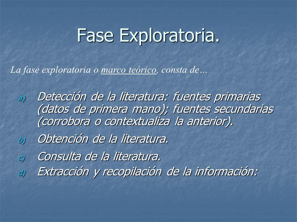 Fase Exploratoria. La fase exploratoria o marco teórico, consta de…