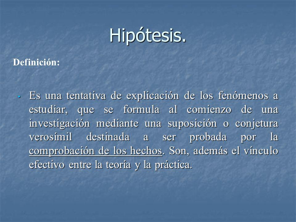 Hipótesis. Definición: