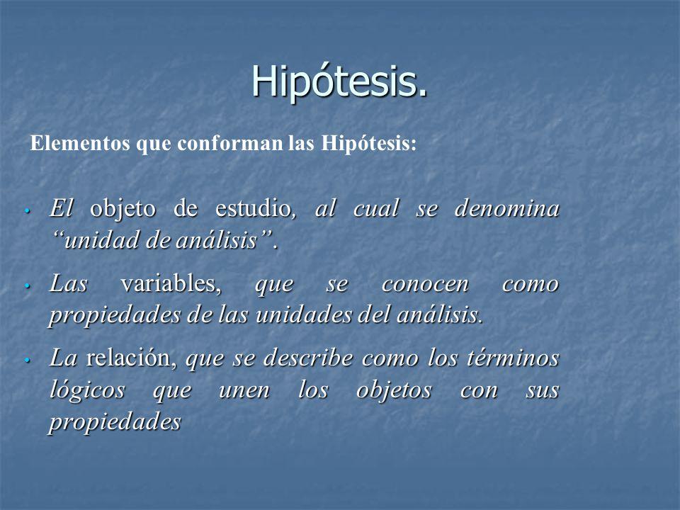 Hipótesis. Elementos que conforman las Hipótesis: El objeto de estudio, al cual se denomina unidad de análisis .