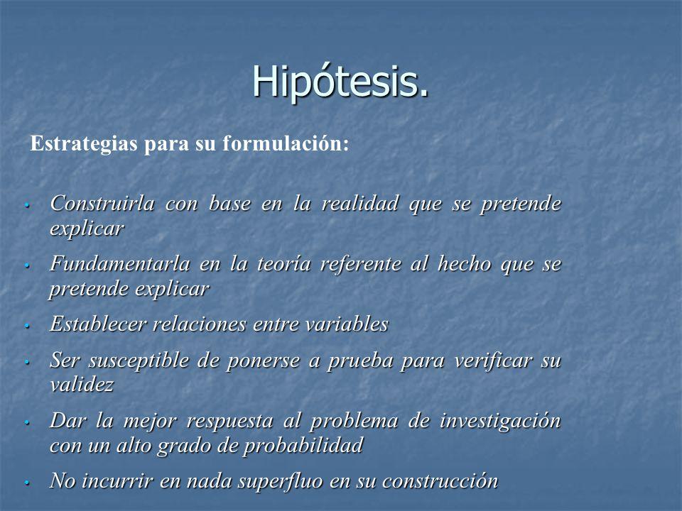 Hipótesis. Estrategias para su formulación: