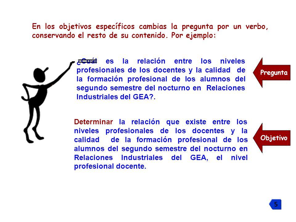 En los objetivos específicos cambias la pregunta por un verbo, conservando el resto de su contenido. Por ejemplo: