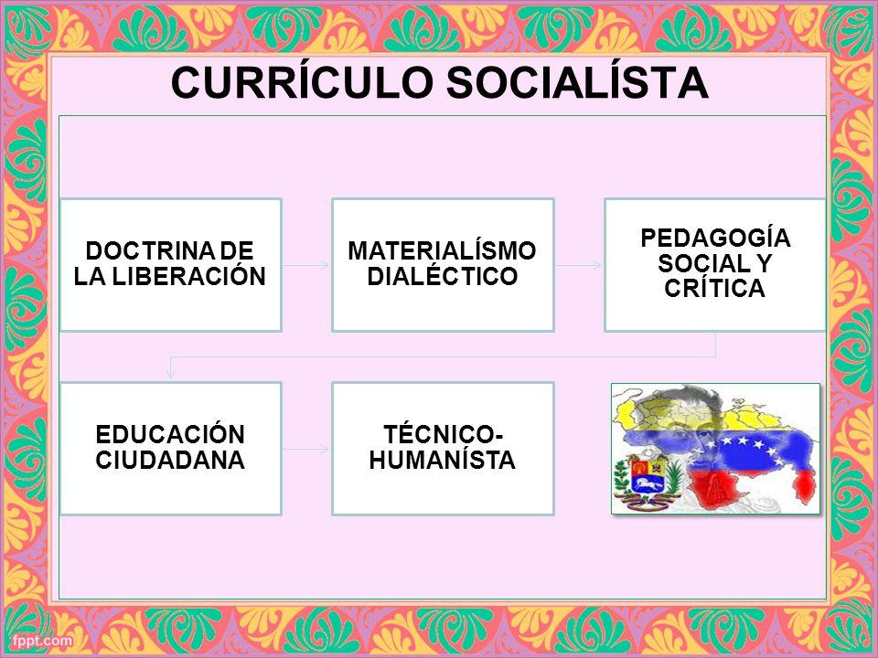 CURRÍCULO SOCIALÍSTA DOCTRINA DE LA LIBERACIÓN MATERIALÍSMO DIALÉCTICO