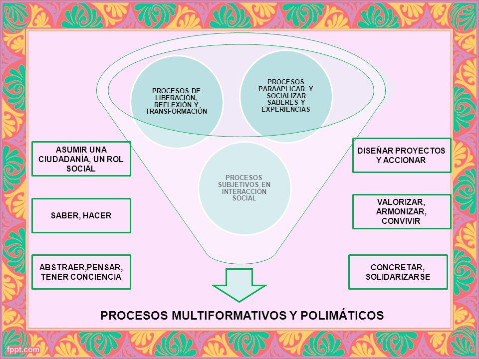 PROCESOS MULTIFORMATIVOS Y POLIMÁTICOS