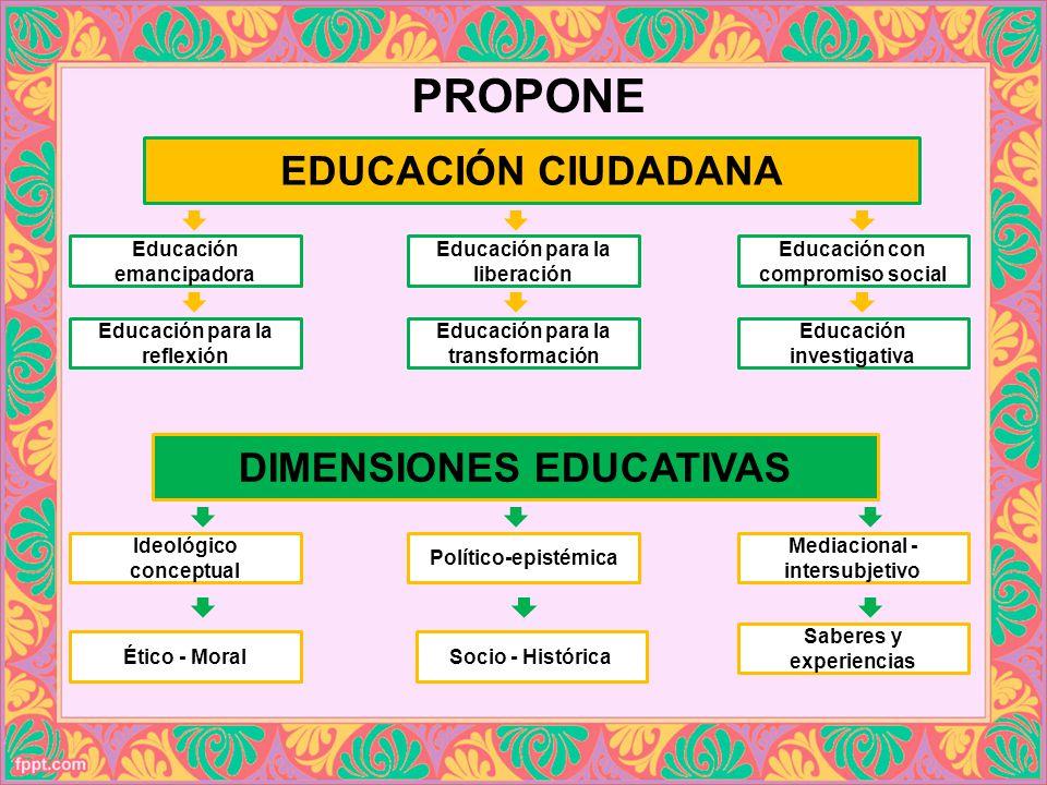 PROPONE EDUCACIÓN CIUDADANA DIMENSIONES EDUCATIVAS