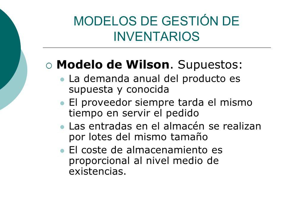 MODELOS DE GESTIÓN DE INVENTARIOS