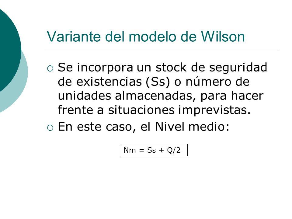 Variante del modelo de Wilson