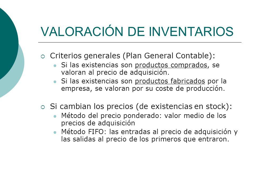 VALORACIÓN DE INVENTARIOS