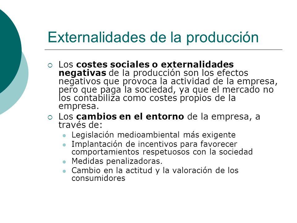 Externalidades de la producción