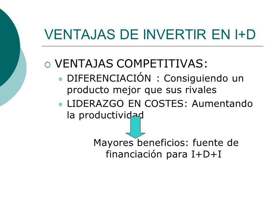 VENTAJAS DE INVERTIR EN I+D