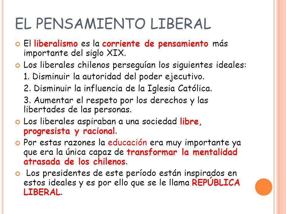 EL PENSAMIENTO LIBERAL