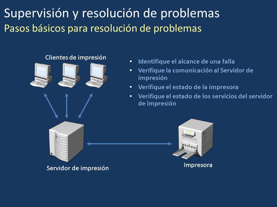 Supervisión y resolución de problemas Pasos básicos para resolución de problemas