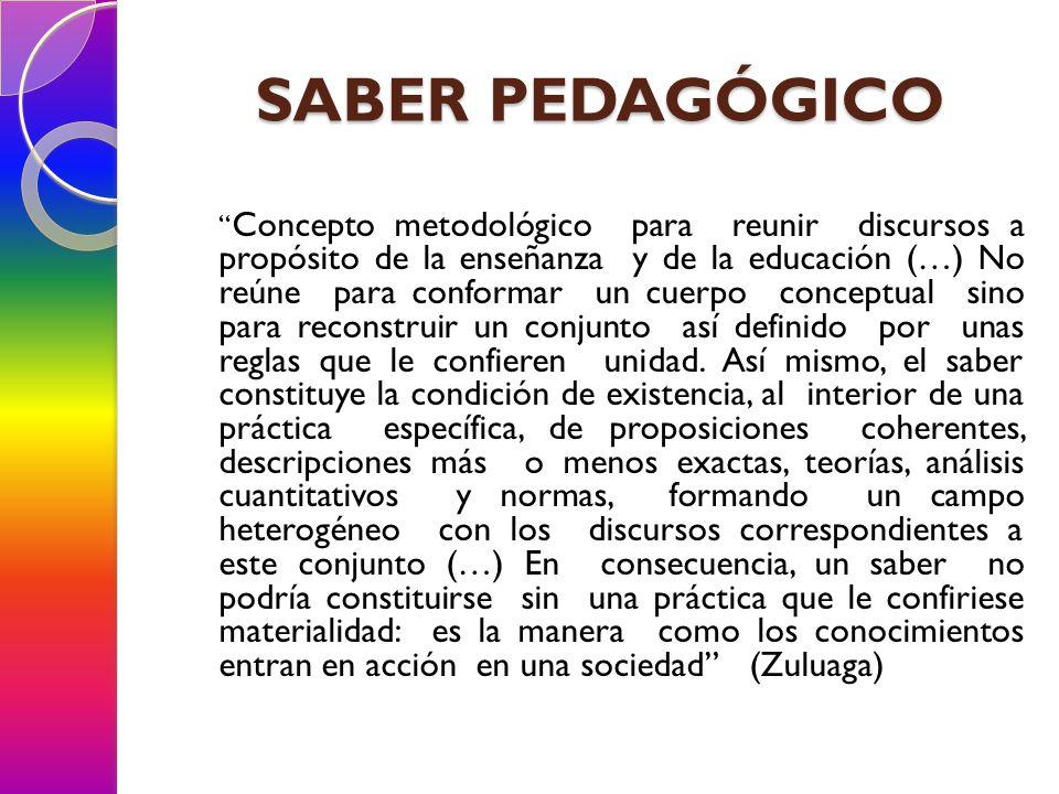 SABER PEDAGÓGICO