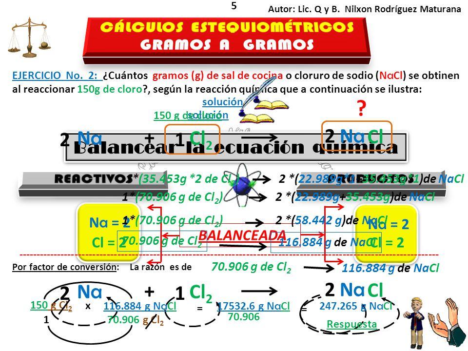 Lic. Q. B. Nilxon RoMa Na + 2 Na 2 1 Cl2 Na + Cl2 2 Na 2 1