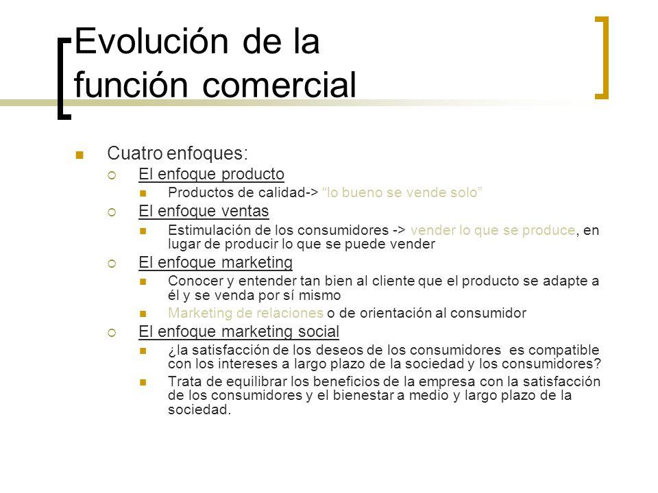 Evolución de la función comercial