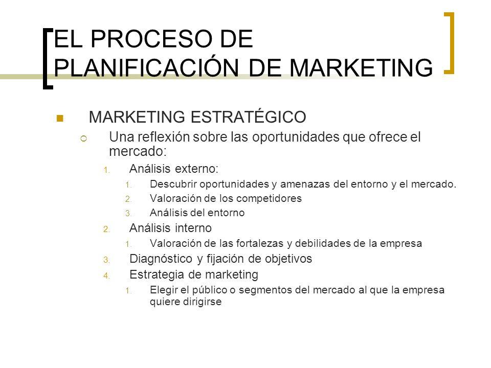 EL PROCESO DE PLANIFICACIÓN DE MARKETING