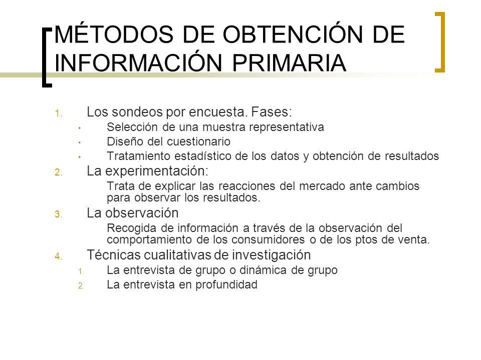 MÉTODOS DE OBTENCIÓN DE INFORMACIÓN PRIMARIA