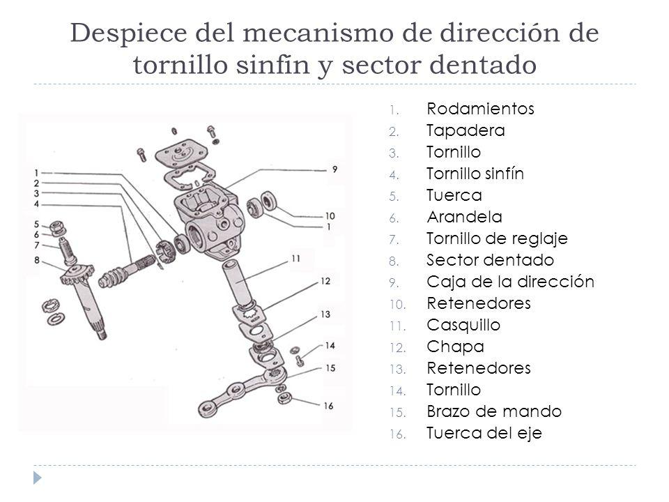 Despiece del mecanismo de dirección de tornillo sinfín y sector dentado