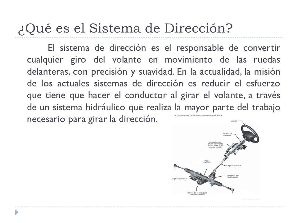 ¿Qué es el Sistema de Dirección