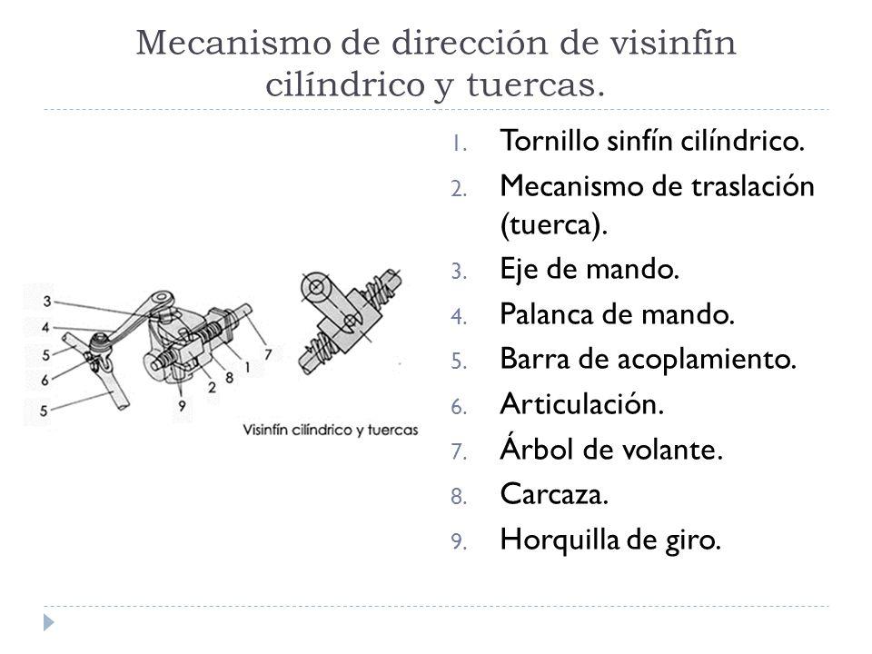 Mecanismo de dirección de visinfín cilíndrico y tuercas.