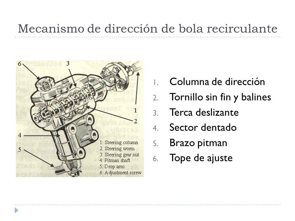 Mecanismo de dirección de bola recirculante
