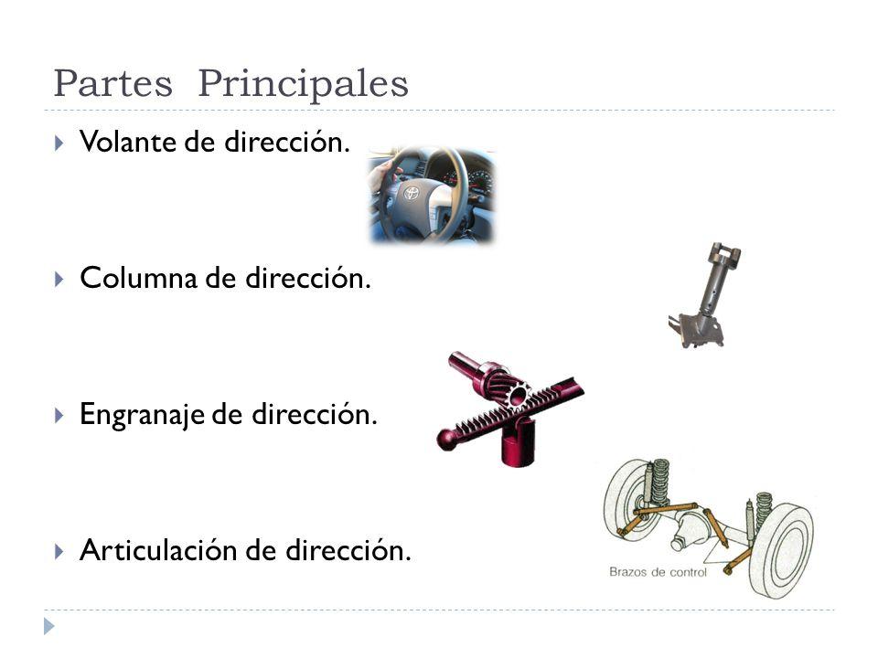 Partes Principales Volante de dirección. Columna de dirección.