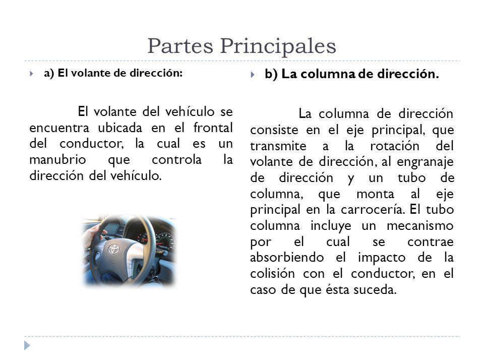 Partes Principales a) El volante de dirección: