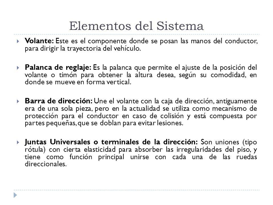 Elementos del Sistema Volante: Este es el componente donde se posan las manos del conductor, para dirigir la trayectoria del vehículo.