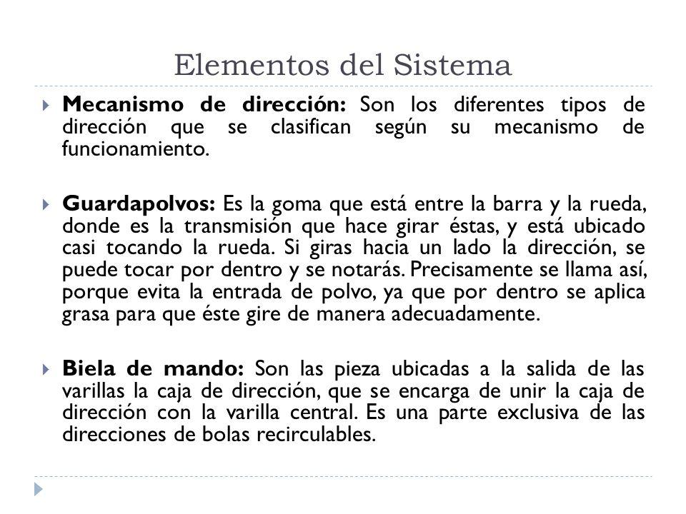Elementos del Sistema Mecanismo de dirección: Son los diferentes tipos de dirección que se clasifican según su mecanismo de funcionamiento.
