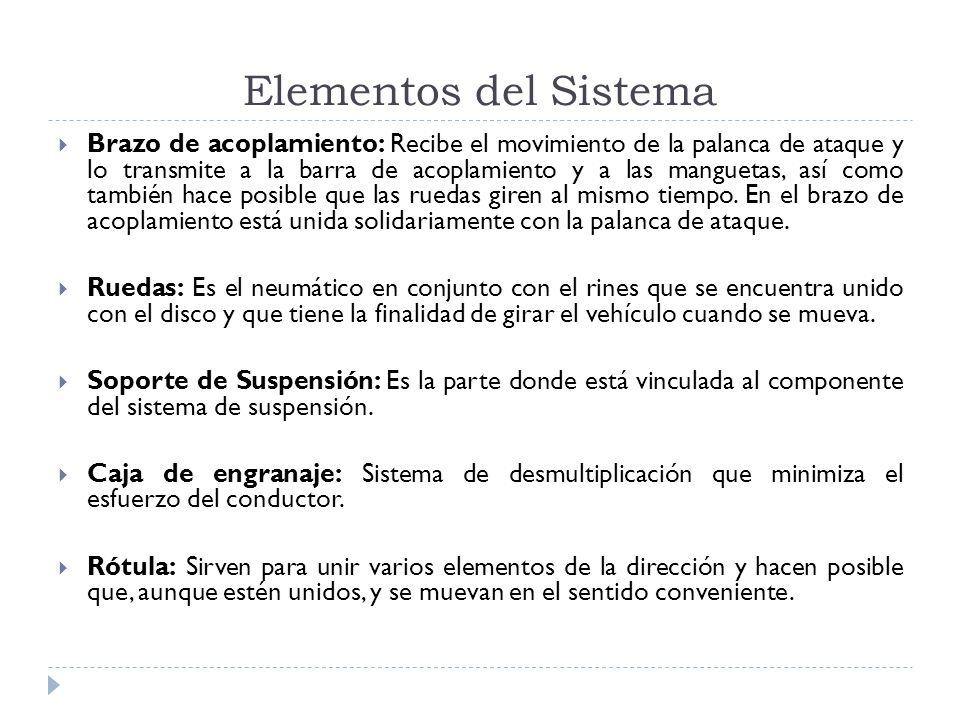 Elementos del Sistema