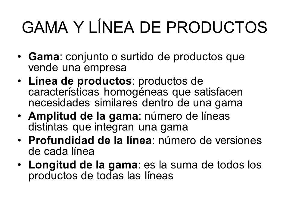 GAMA Y LÍNEA DE PRODUCTOS