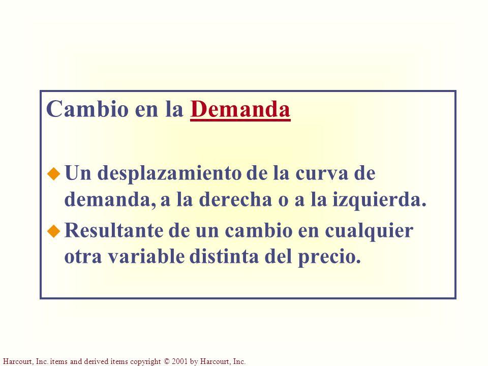 Cambio en la Demanda Un desplazamiento de la curva de demanda, a la derecha o a la izquierda.