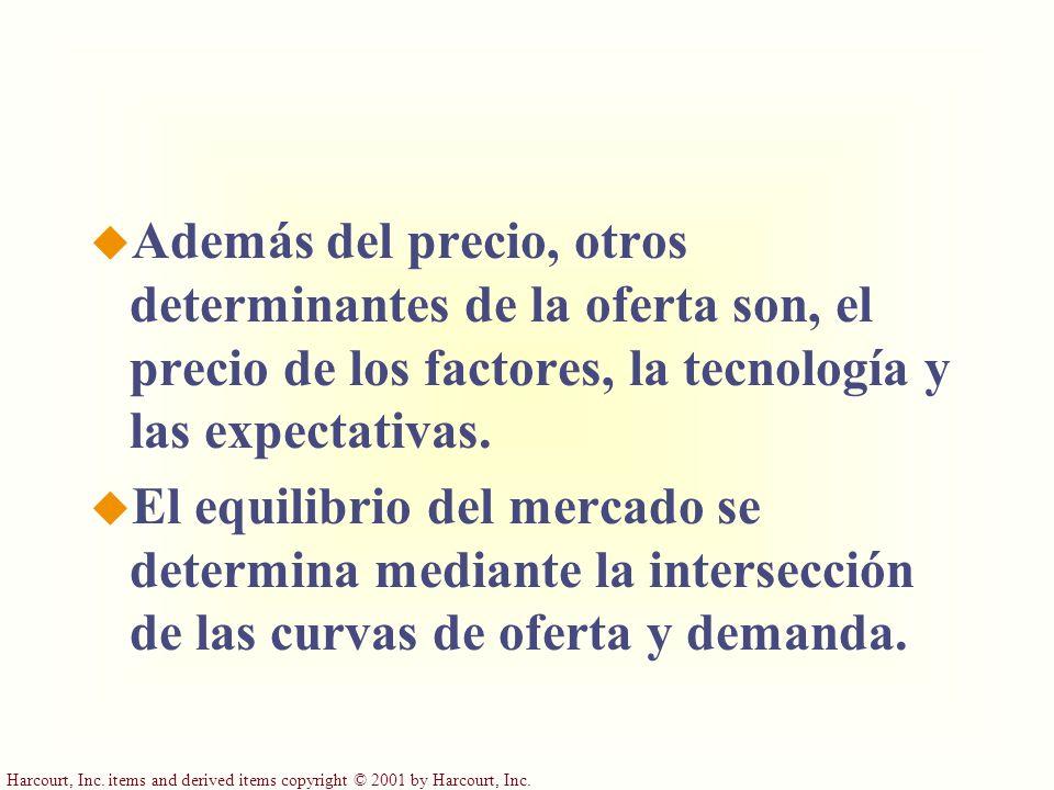 Además del precio, otros determinantes de la oferta son, el precio de los factores, la tecnología y las expectativas.