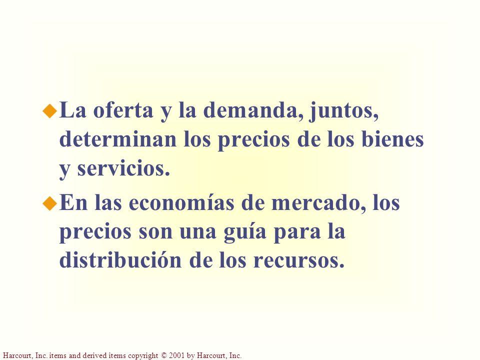 La oferta y la demanda, juntos, determinan los precios de los bienes y servicios.