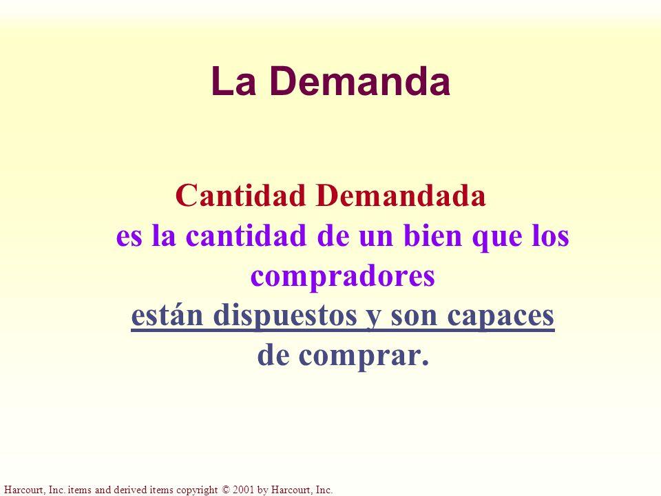 La Demanda Cantidad Demandada es la cantidad de un bien que los compradores están dispuestos y son capaces de comprar.