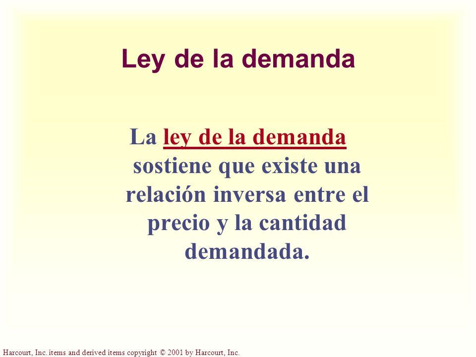 Ley de la demanda La ley de la demanda sostiene que existe una relación inversa entre el precio y la cantidad demandada.